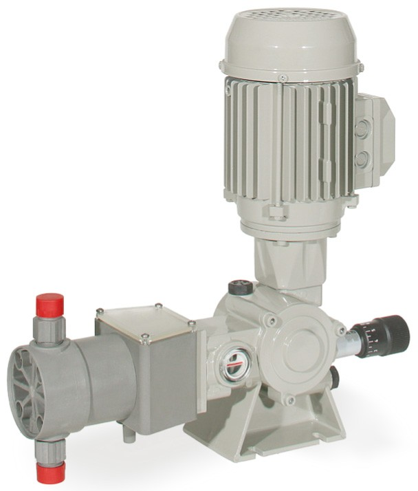Spring Return Plunger Pump Type A